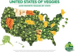 Favorite Vegetable
